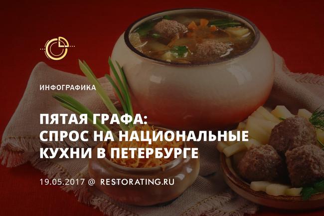 Инфографика: каких национальных кухонь не хватает петербуржцам